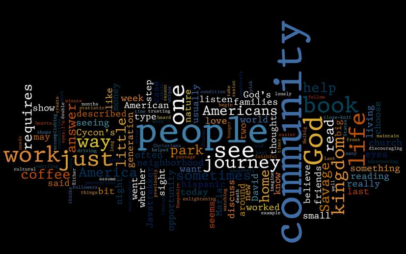 Coffee Shop Journal's Wordle art