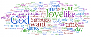 This is a Wordle.net cloud based on the words found in Coffee Shop Journal.